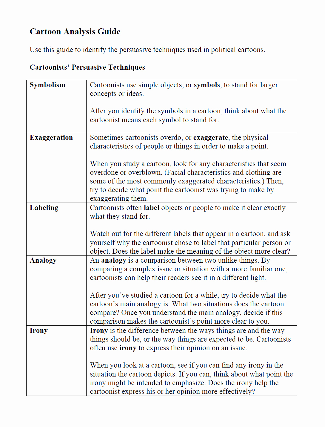 Political Cartoon Analysis Worksheet Best Of Analyze Political Cartoons Worksheet
