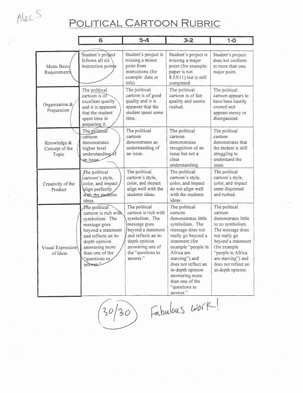 Political Cartoon Analysis Worksheet Elegant Women S Suffrage Political Cartoon and Worksheet