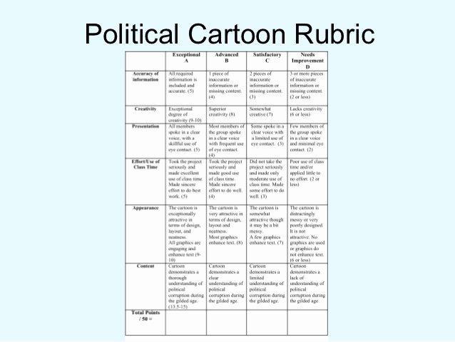 Political Cartoon Analysis Worksheet Inspirational Political Cartoon Analysis Worksheet Worksheets Tutsstar