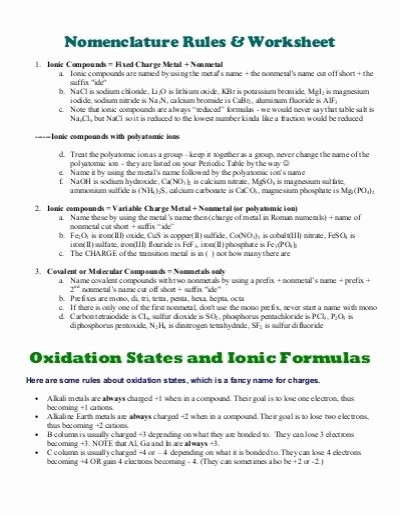 Polyatomic Ions Worksheet Answers Lovely formulas with Polyatomic Ions Worksheet Answers