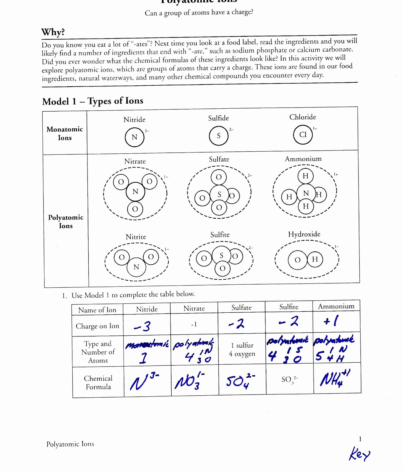 Polyatomic Ions Worksheet Answers New Ions Worksheet Answer Key