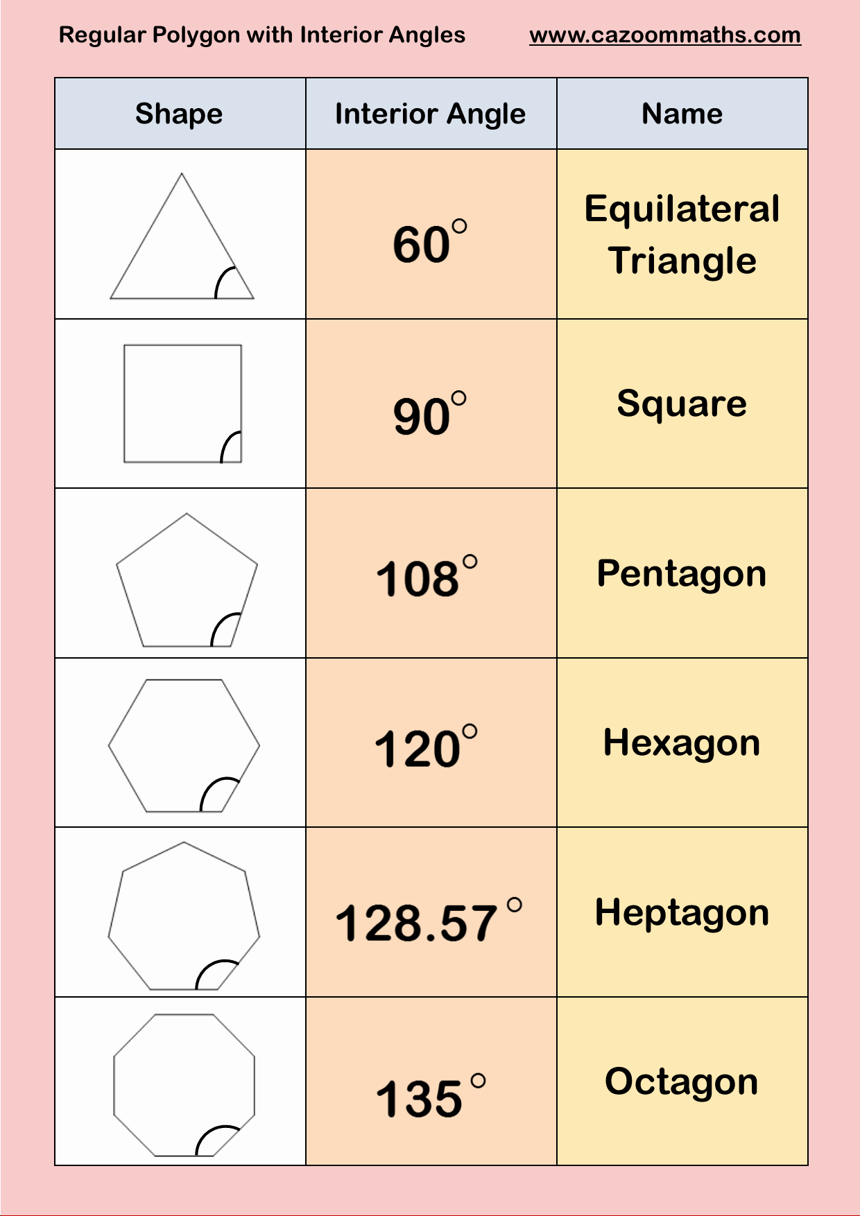 Polygon and Angles Worksheet Elegant Polygons