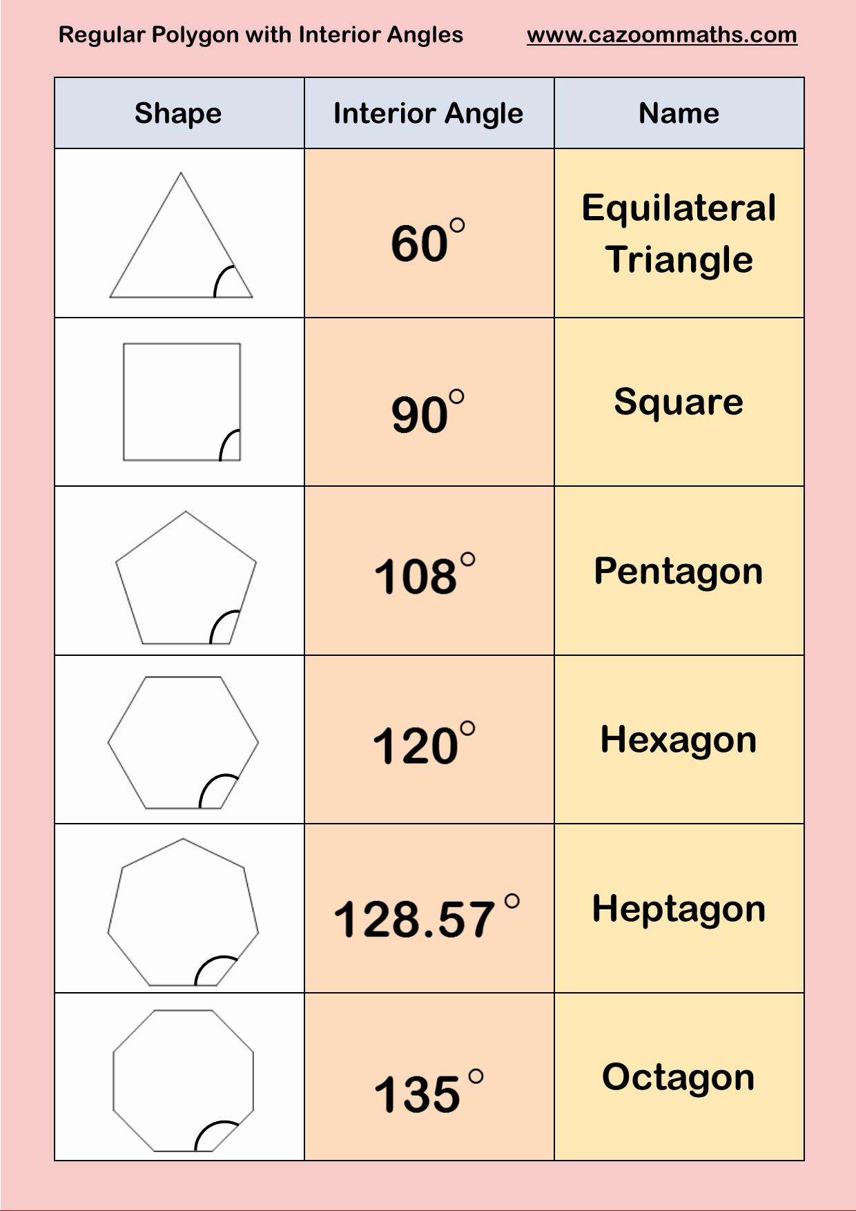 Polygon and Angles Worksheet Elegant Polygons