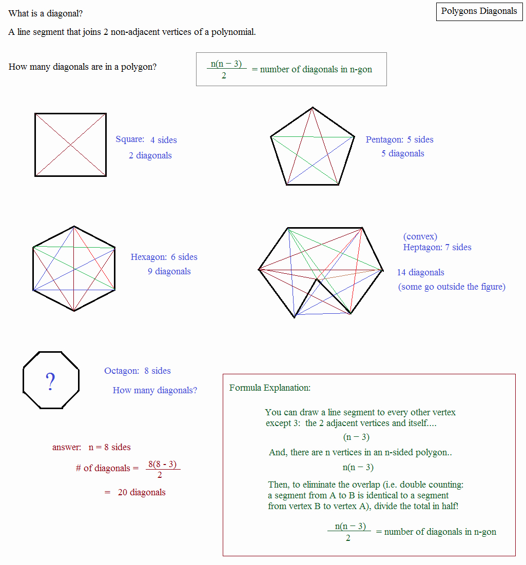 Polygon and Angles Worksheet Lovely Worksheet Interior Angles A Polygon Worksheet Grass