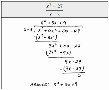 Polynomial Long Division Worksheet Luxury Dividing Polynomials Roms Pure