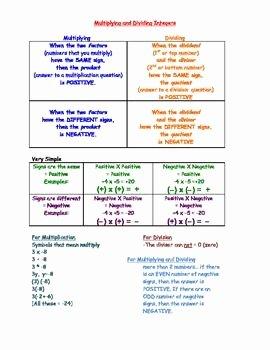 Polynomial Word Problems Worksheet Elegant Multiplying Polynomials Worksheet Word Problems Division