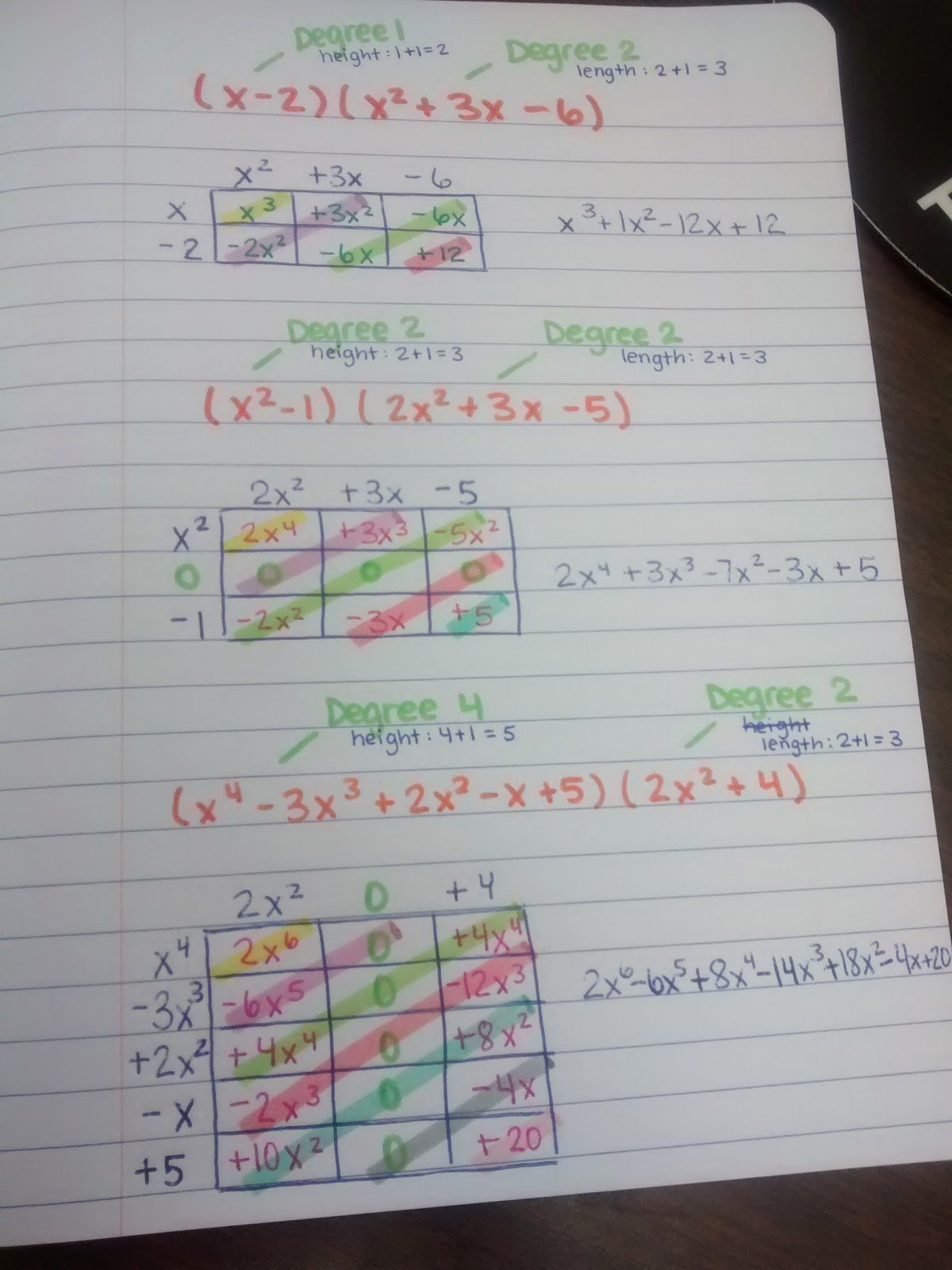 Polynomials Worksheet with Answers Awesome Math = Love Multiplying Polynomials Using the Box Method