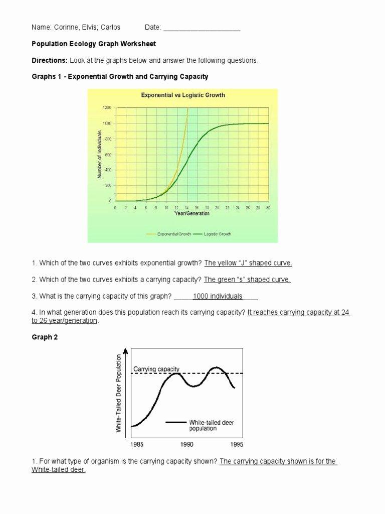Population Ecology Graph Worksheet Fresh Population Ecology Graph Worksheet Answers A P