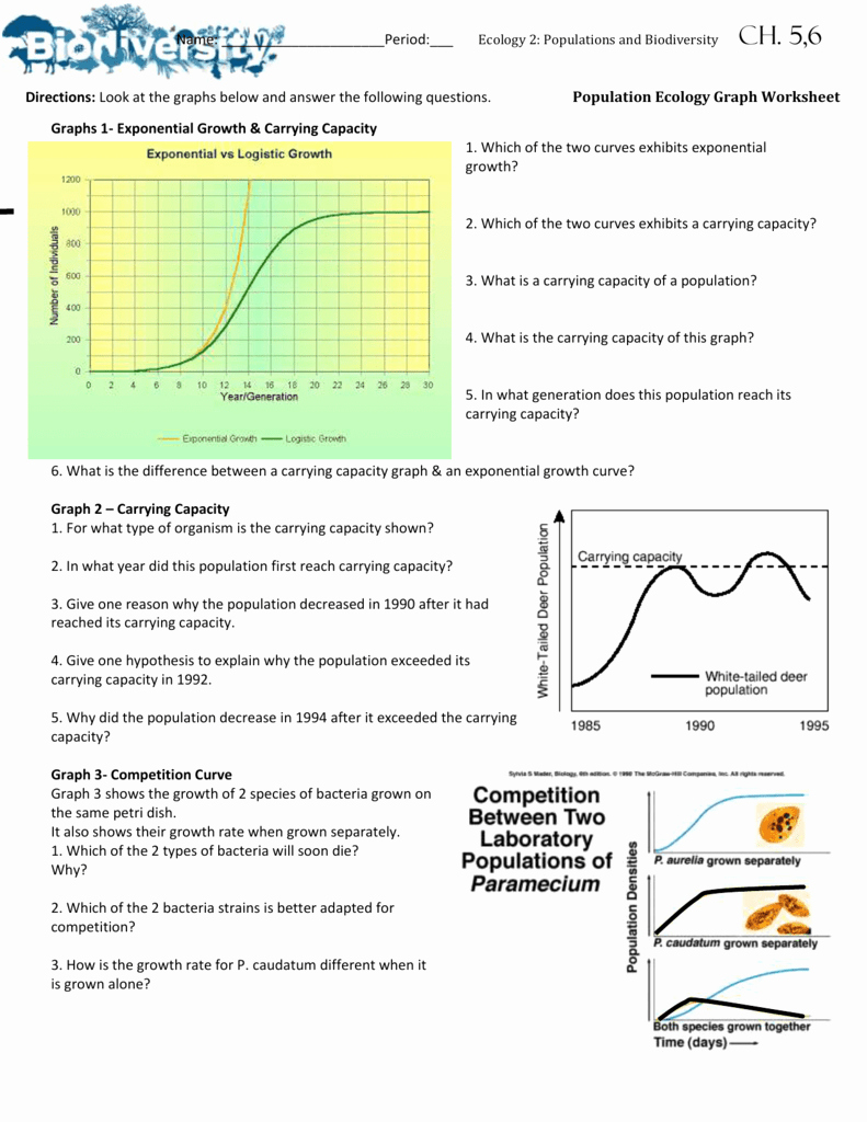 Population Ecology Graphs Worksheet Answers Awesome Hare and Lynx Populations Worksheet Answers