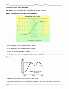 Population Ecology Graphs Worksheet Answers Inspirational Wolves and Moose Of isle Royale