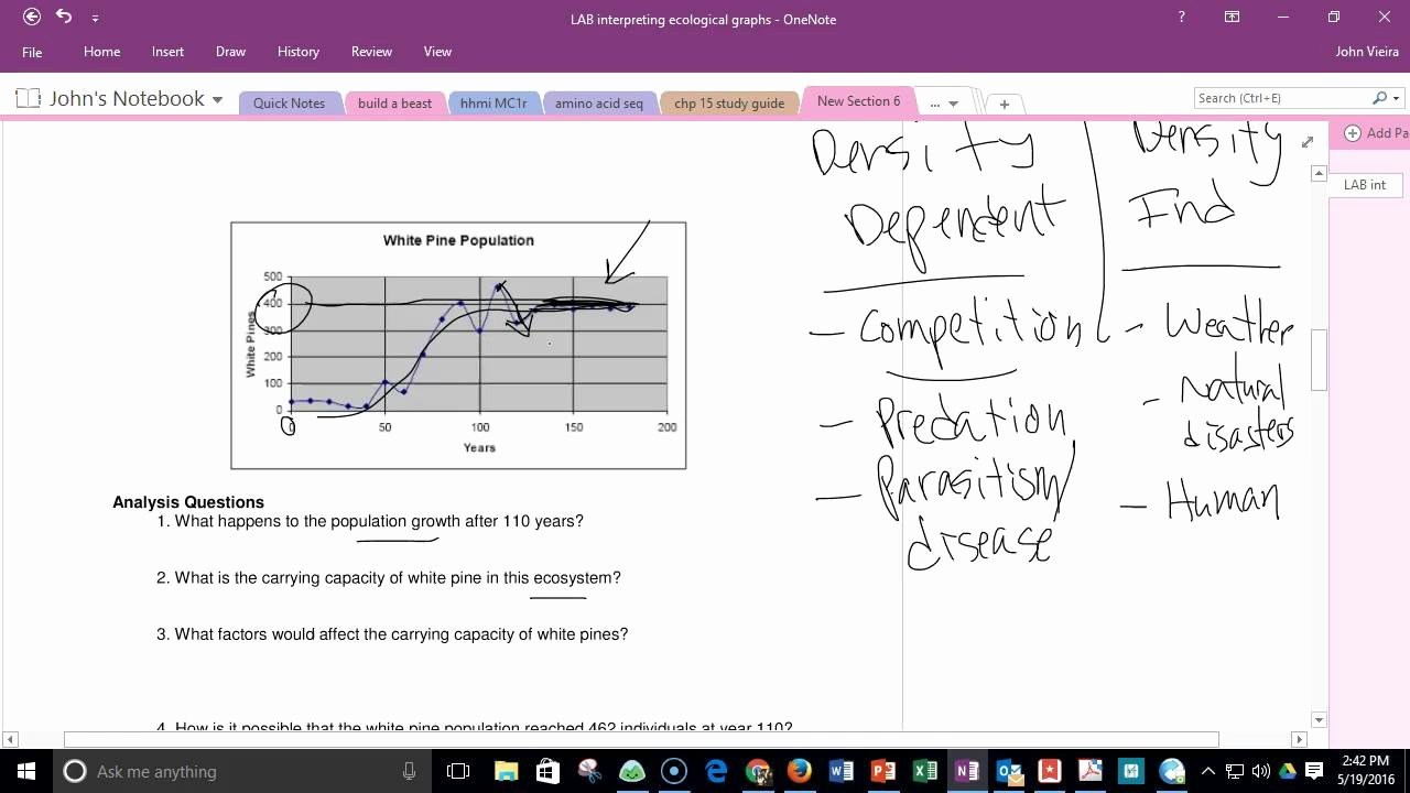 Population Ecology Graphs Worksheet Answers Luxury Worksheets Population Dynamics Worksheet