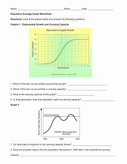 Population Growth Worksheet Answers Best Of Population Ecology Graph Worksheet