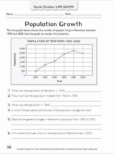 Population Growth Worksheet Answers Fresh Population Growth Using Graphs