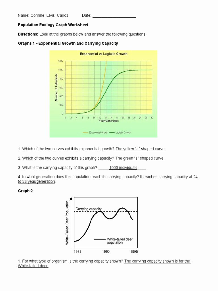 Population Growth Worksheet Answers Inspirational Population Ecology Graph Worksheet Answers A P