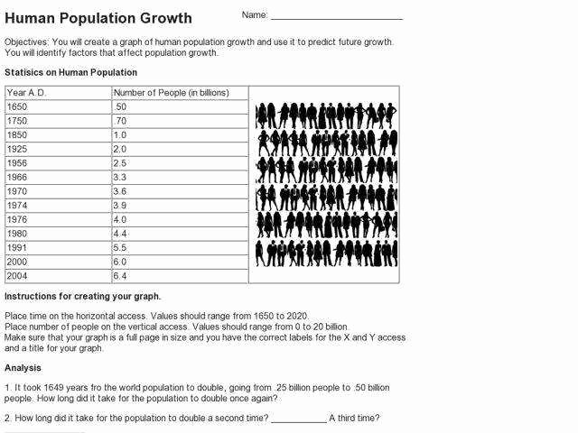 Population Growth Worksheet Answers Lovely Human Population Growth Worksheet