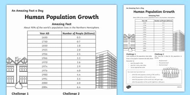 Population Growth Worksheet Answers Luxury Human Population Growth Worksheet Worksheet Worksheet