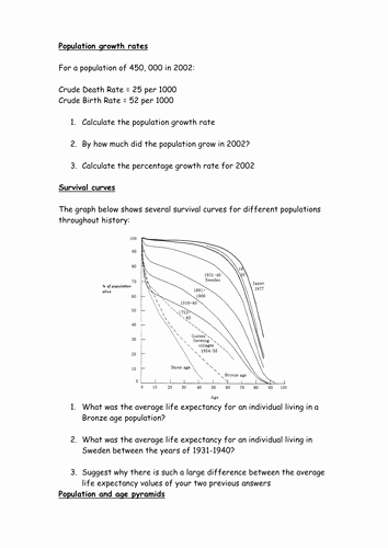Population Growth Worksheet Answers New Bioscience Rocks Teaching Resources Tes