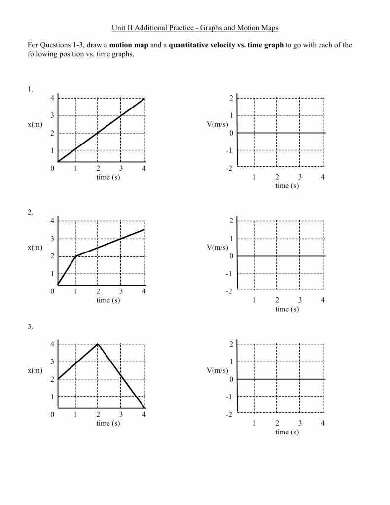 Position Time Graph Worksheet Elegant Unit Ii Additional Practice Graphs and Motion Maps for