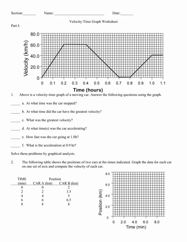 Position Time Graph Worksheet Fresh Section Name