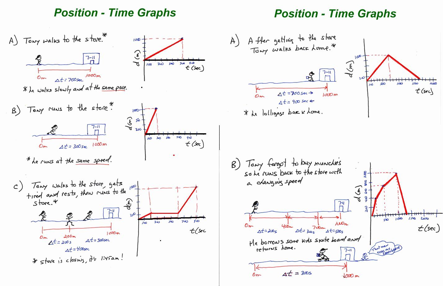 Position Time Graph Worksheet Inspirational Chapter 2 Motion In A Line