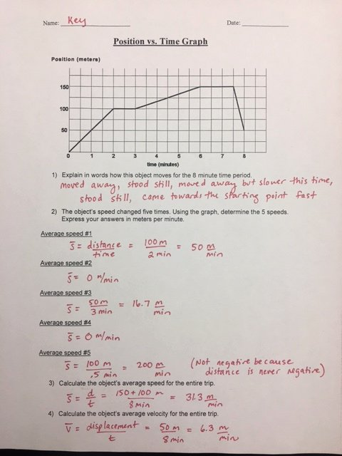 Position Time Graph Worksheet Inspirational Reardon Marybeth Science Accelerated Physics Semester 1