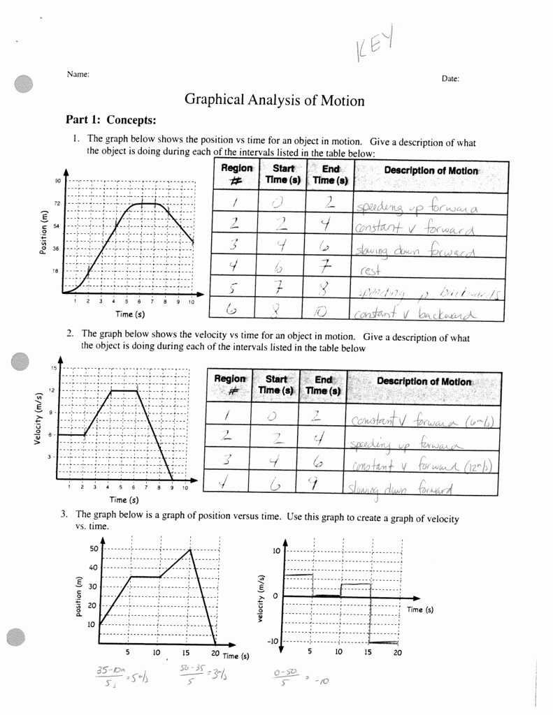 Position Time Graph Worksheet New Graphical Analysis Of Motion I