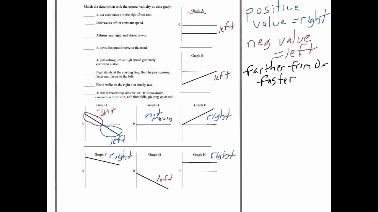 Position Time Graph Worksheet Unique Position Vs Time Graph Worksheet Worksheets Tutsstar
