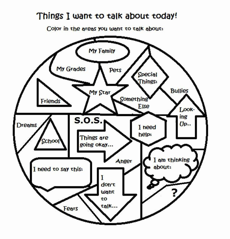 Positive Self Talk Worksheet Beautiful Positive Self Talk Worksheet