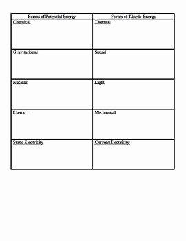 Potential Versus Kinetic Energy Worksheet Best Of Potential Vs Kinetic Energy Graphic organizer by Live