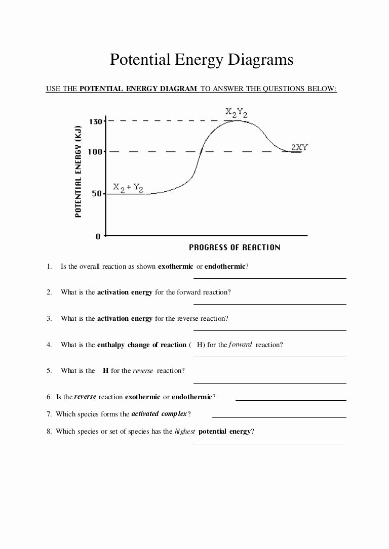 Potential Vs Kinetic Energy Worksheet Elegant Potential Energy Diagram Worksheet 2