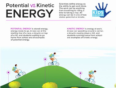 Potential Vs Kinetic Energy Worksheet Lovely Infographics Archive Kids Discover