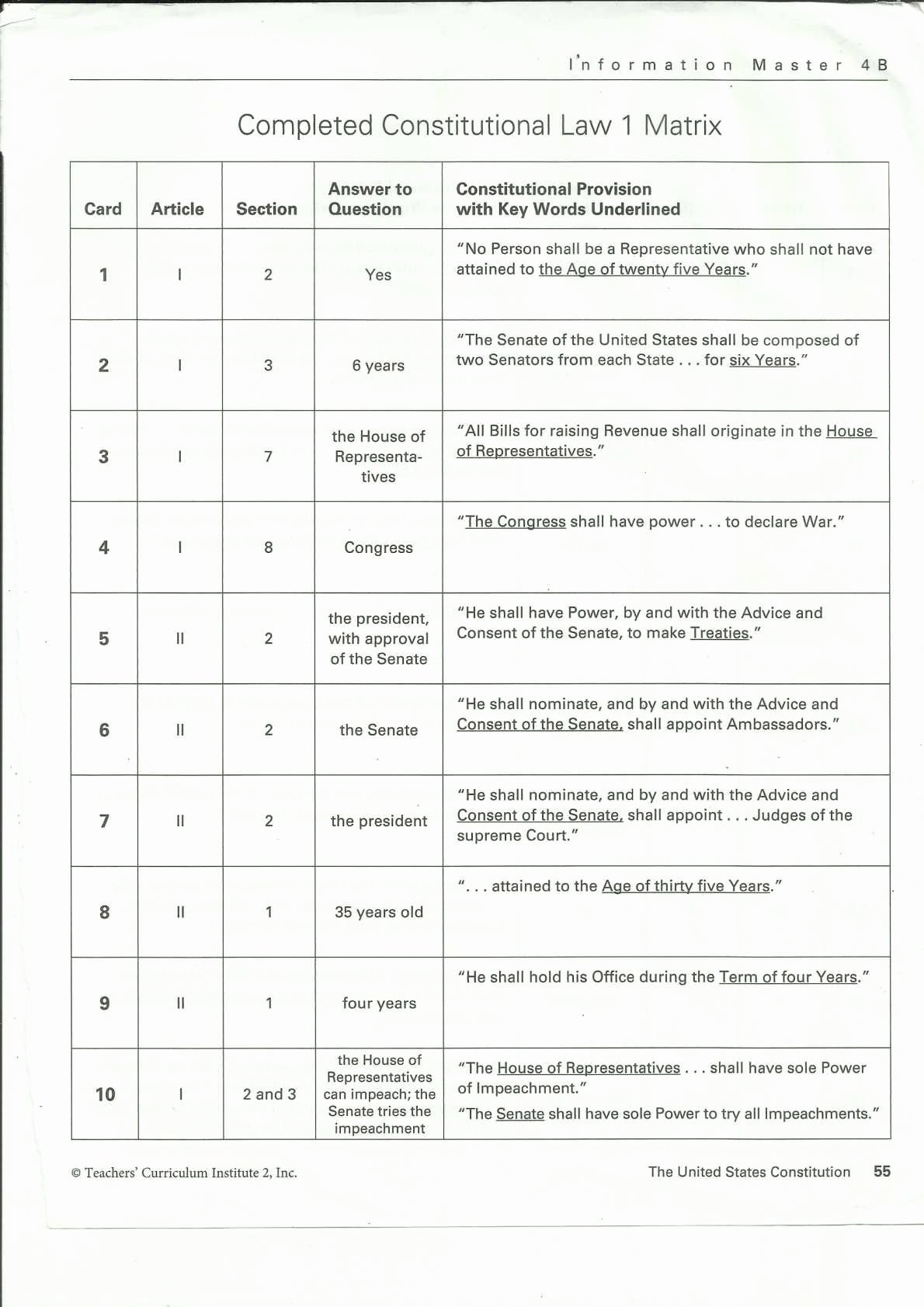 Powers Of Congress Worksheet Beautiful Constitutional Principles Worksheet Answers Icivics