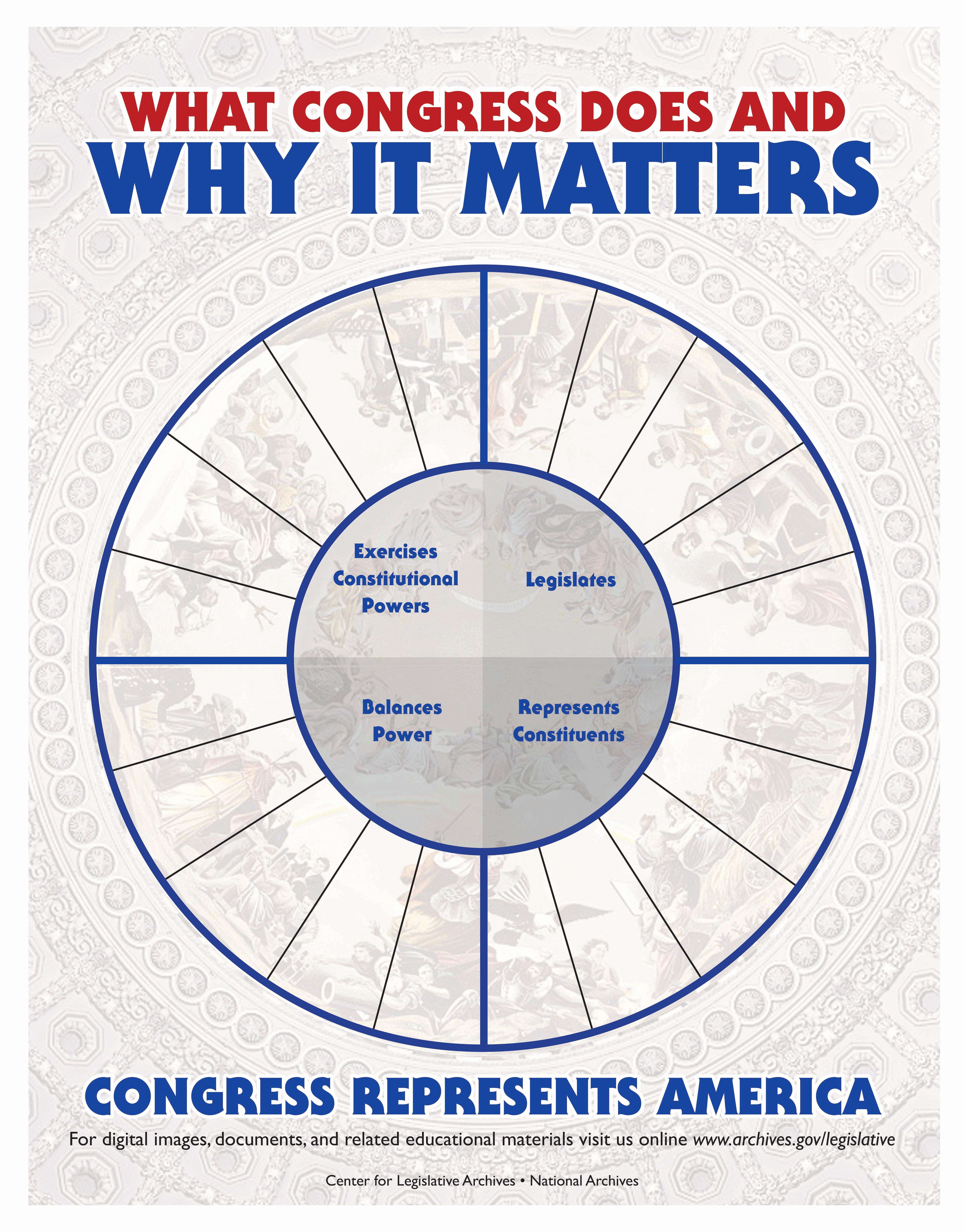 Powers Of Congress Worksheet Lovely Lesson Plans What Congress Does and why It Matters