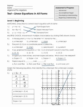 Pre Algebra Review Worksheet New Linear Equations Unit Test and Review Sheet Pre Algebra