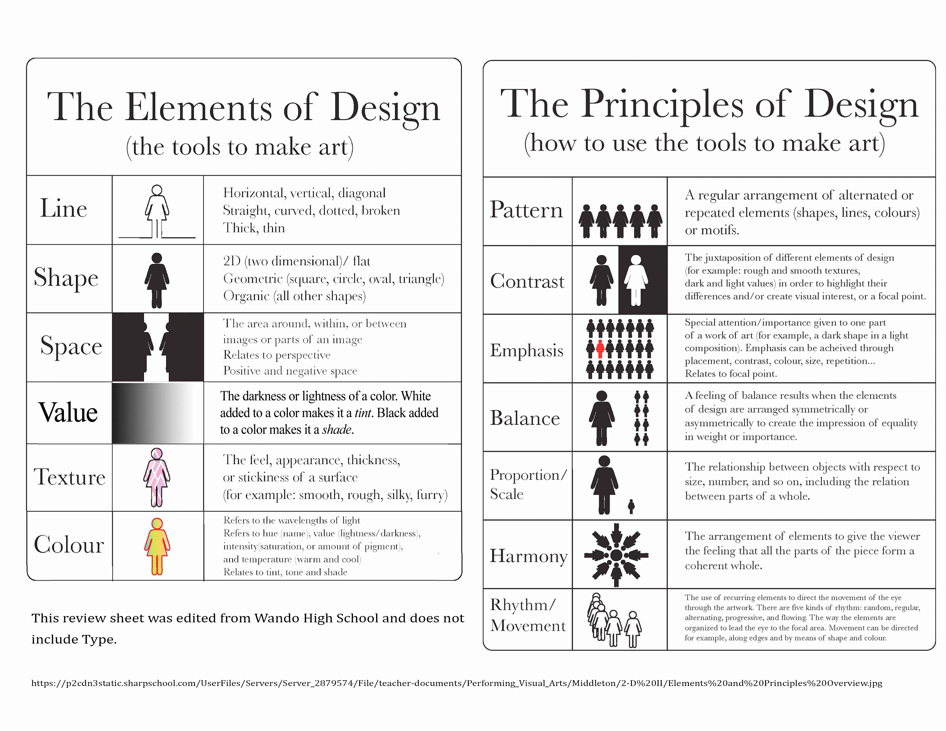 Principles Of Design Worksheet Awesome Critique Worksheet Sunywcc 2d Design