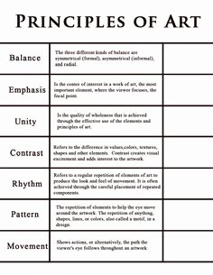 Principles Of Design Worksheet Elegant Elements Of Art Poster Small but Free