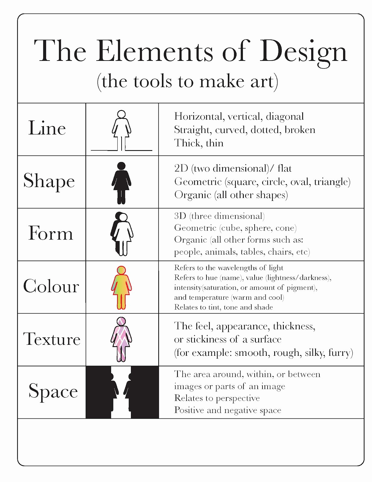 Principles Of Design Worksheet Inspirational Split Plementary the Elements & Principles Of Design Icons