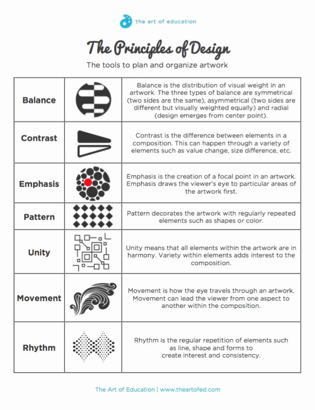 Principles Of Design Worksheet Luxury 3 Helpful Elements and Principles Downloads the Art Of Ed