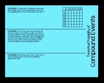 Probability Of Compound events Worksheet Lovely theoretical Probability Of Pound events Foldable by