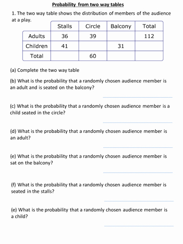 Probability Worksheet with Answers Awesome Probability From Two Way Tables by Kirbybill Teaching