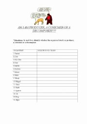 Producers and Consumers Worksheet Beautiful English Worksheets the Food Chain Am I A Producer