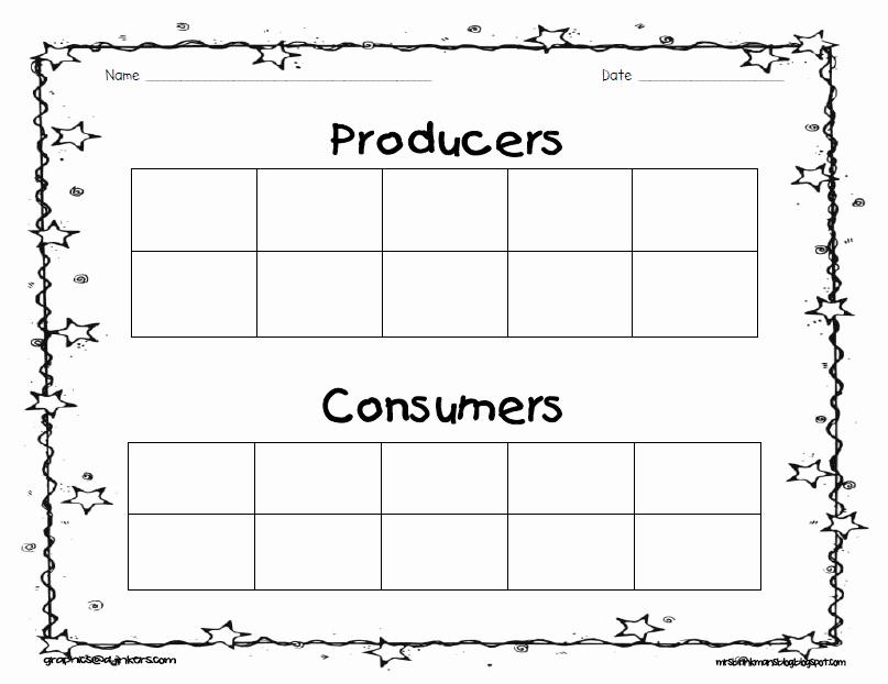 Producers and Consumers Worksheet Elegant Mrs Brinkman S Blog social Stu S Economics
