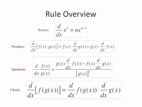 Product and Quotient Rule Worksheet Beautiful 55 Power Chain Rule Middletownhighschool