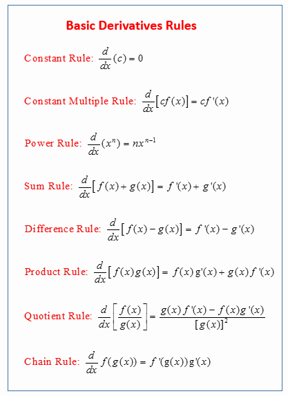 Product and Quotient Rule Worksheet Fresh Calculus Derivative Rules formulas Examples solutions