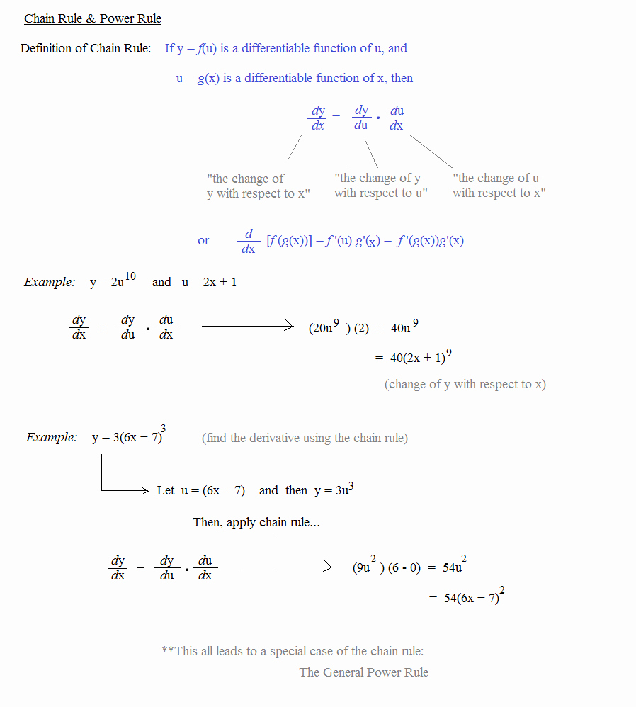 Product and Quotient Rule Worksheet New 58 Power Chain Rule Calculus Math Plane Mon Derivative