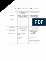Production Possibilities Curve Worksheet Answers Inspirational Production Possibilities Frontier – Worksheet