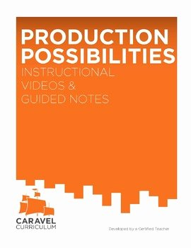 Production Possibilities Curve Worksheet Answers Lovely Production Possibilities Curve Instructional Videos