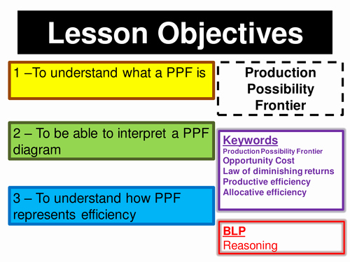 Production Possibilities Frontier Worksheet Best Of Ppf Production Possibility Frontier Worksheet by Porl99
