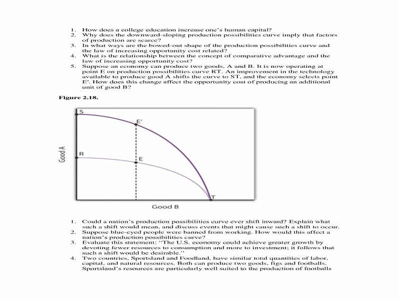 Production Possibilities Frontier Worksheet Best Of Production Possibilities Curve Worksheet
