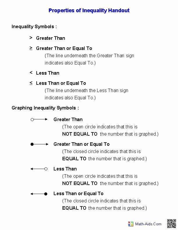 Properties Of Equality Worksheet Awesome Properties Of Inequality Handout